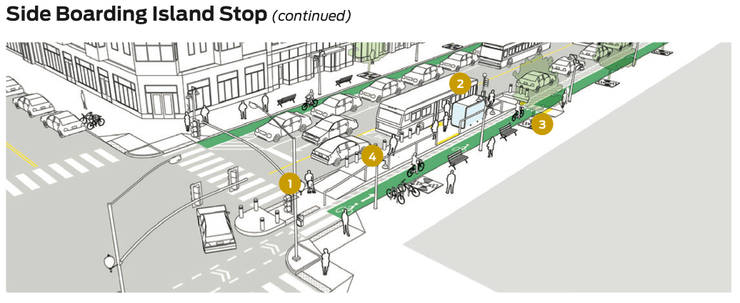 """This diagram shows how a """"boarding island"""" can improve transit service, as well as prioritize comfort for riders. Image: NACTO"""