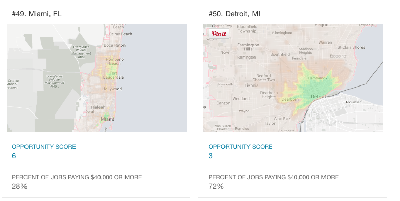 The worst-performing cities. Image: Redfin