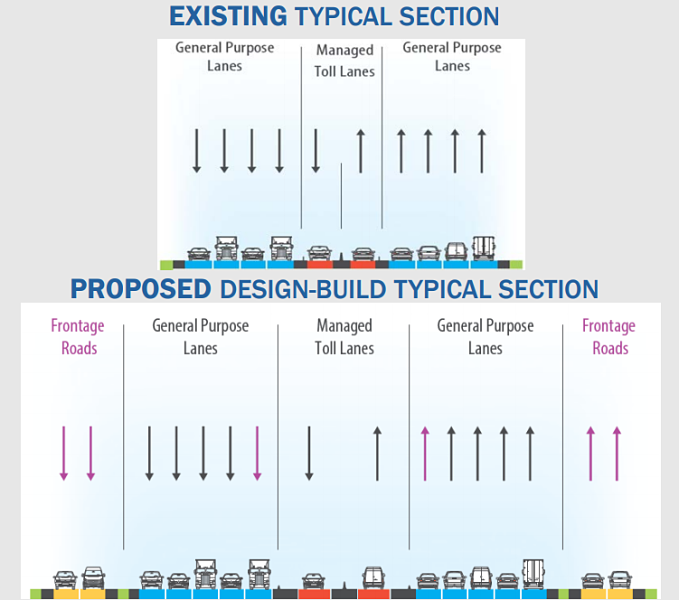 The LBJ East Expansion would result in 16 lanes of roadway nearly 300 feet across. Image: Texas Department of Transportation