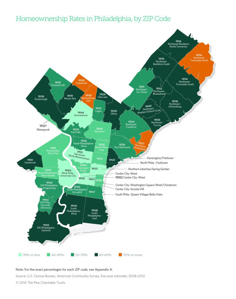 Is the growth in renting in Philadelphia a cause for concern or celebration? Image: Pew via Plan Philly