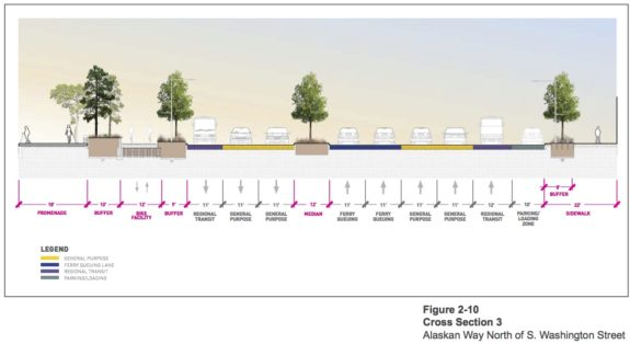 This is Seattle's vision for its waterfront -- hardly an improvement over the raised highway it will replace, says Seattle Bike Blog. Image: Waterfront Seattle